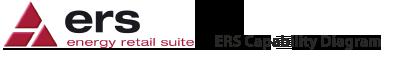Energy Retail Suite (ERS) - Capability Diagram
