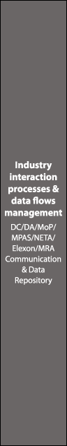Energy Retail Suite (ERS) - Industry Interaction processes & data flows management
